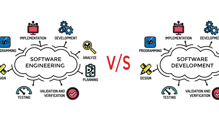 Software Engineering vs Software Development